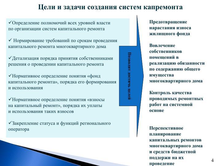 Цели и задачи создания систем капремонта