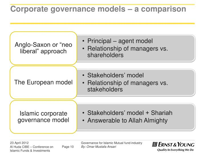 compare and contrast in corporate governance How to compare shareholder's & stakeholder's models by amanda l webster  updated april 19, 2017 shareholders include those individuals and entities who own a share in a corporation.