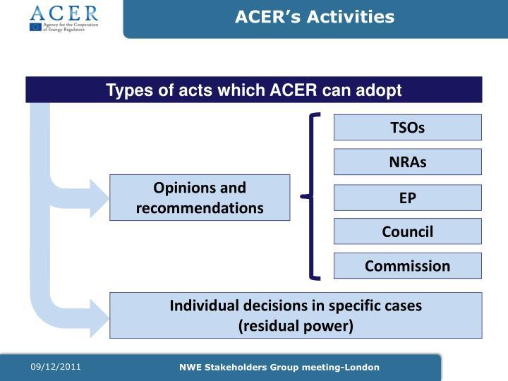 ACER's Activities