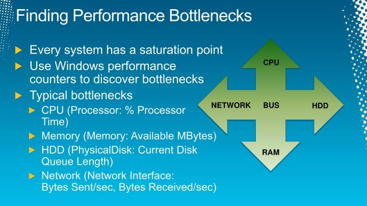 Finding Performance Bottlenecks