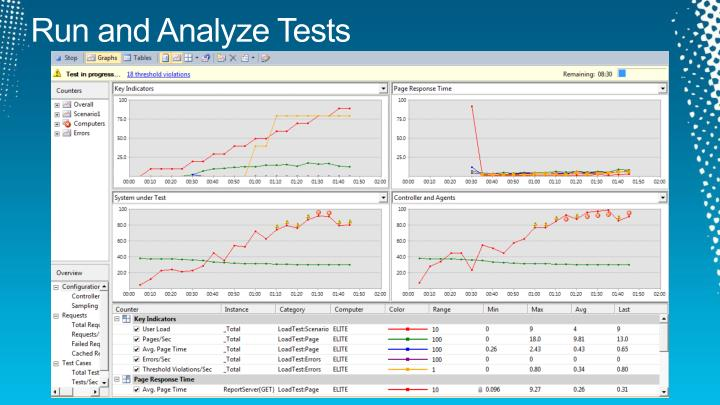 Run and Analyze Tests