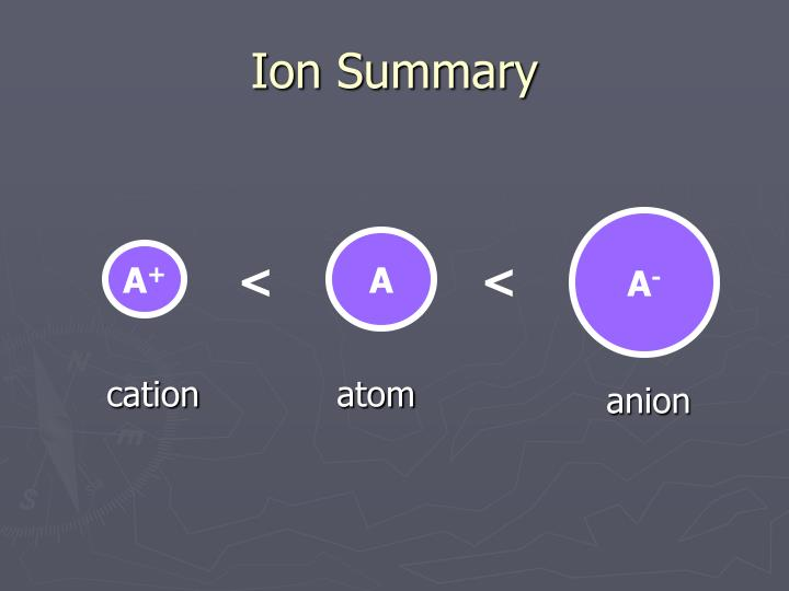 Ion Summary