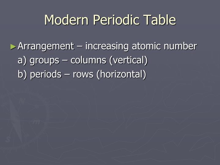 Modern Periodic Table