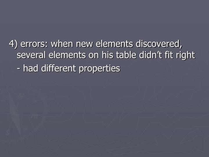 4) errors: when new elements discovered, several elements on his table didn't fit right