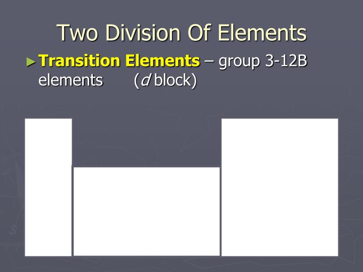 Two Division Of Elements