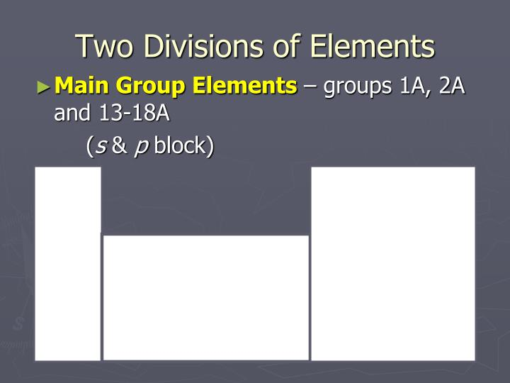 Two Divisions of Elements