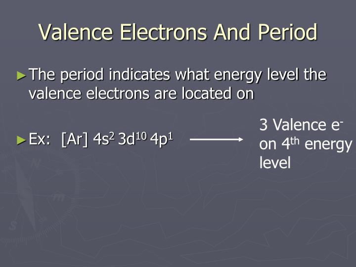 Valence Electrons And Period