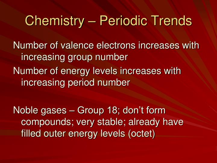 Chemistry – Periodic Trends
