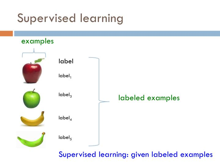 Supervised learning