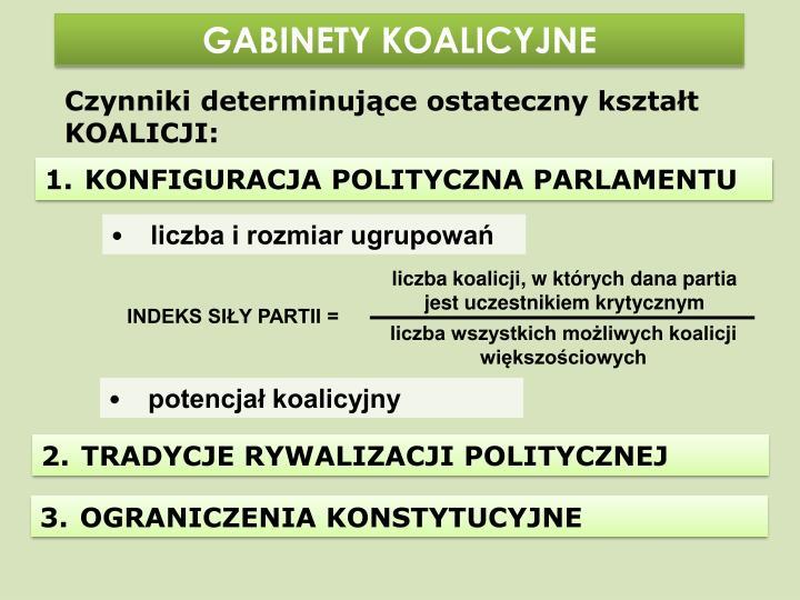 GABINETY