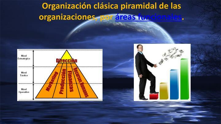 Organización clásica piramidal de las organizaciones, por