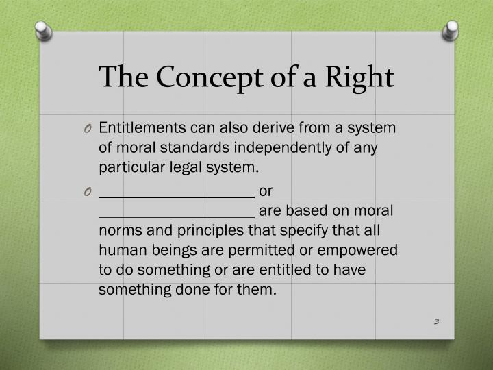 The concept of a right1