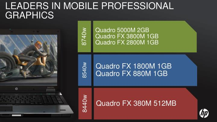 Leaders in mobile professional graphics