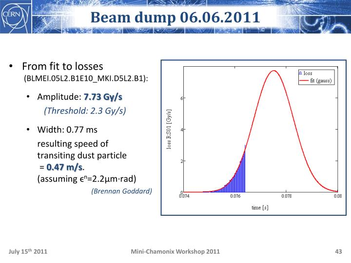 Beam dump 06.06.2011