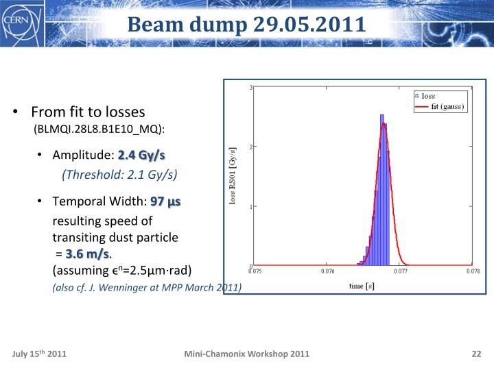 Beam dump 29.05.2011