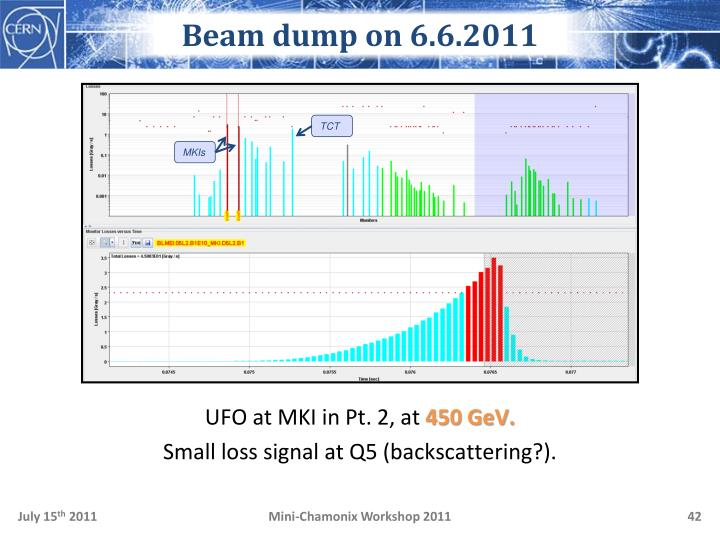 Beam dump on 6.6.2011