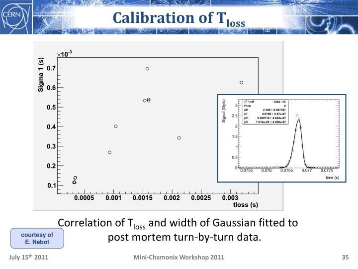 Calibration of