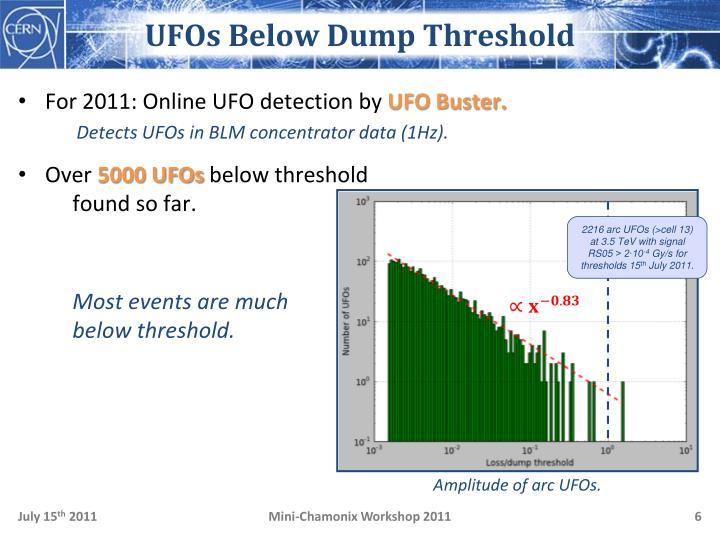 UFOs Below Dump Threshold