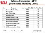 defense companies 2012 world wide excluding china