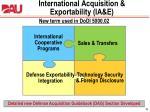 international acquisition exportability ia e