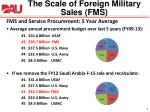 the scale of foreign military sales fms