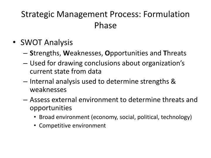 Strategic Management Process: Formulation Phase
