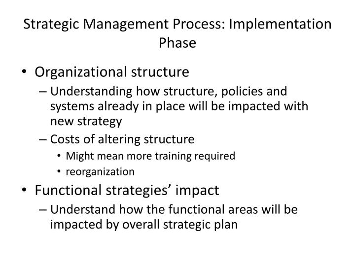 Strategic Management Process: Implementation Phase