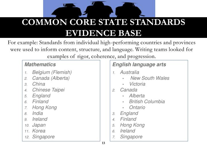 For example: Standards from individual high-performing countries and provinces were used to inform content, structure, and language. Writing teams looked for examples of rigor, coherence, and progression.