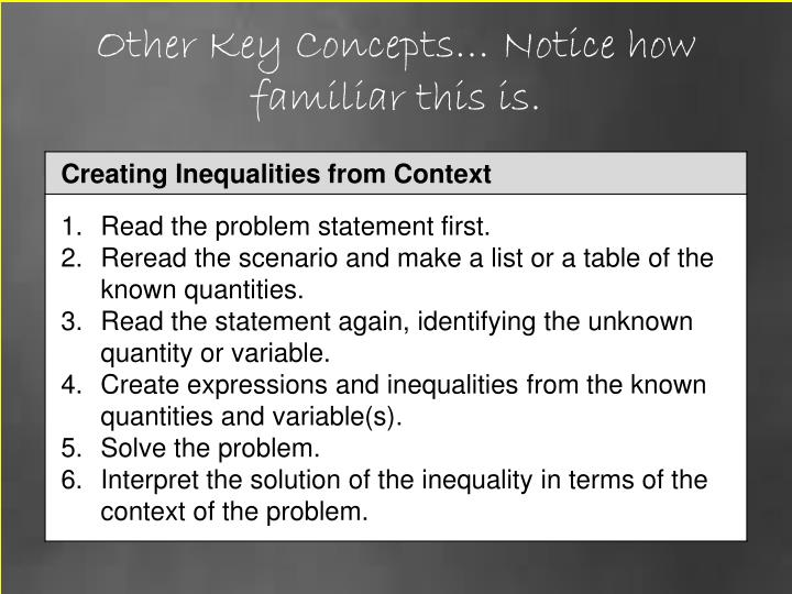 Other Key Concepts… Notice how familiar this is.