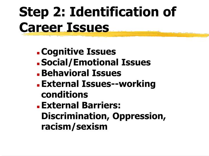 Step 2: Identification of Career Issues