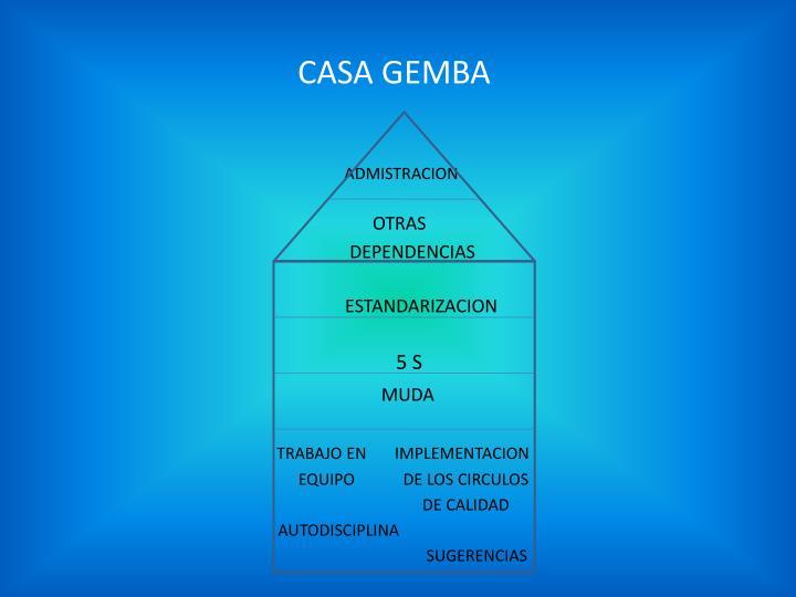 CASA GEMBA
