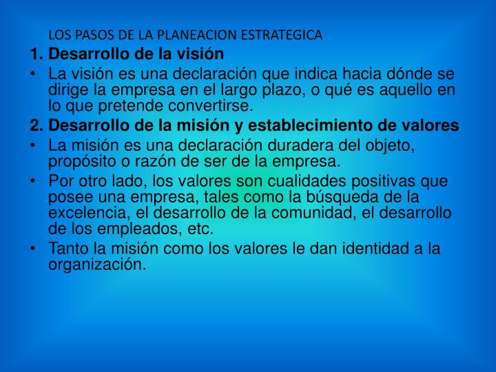 LOS PASOS DE LA PLANEACION ESTRATEGICA
