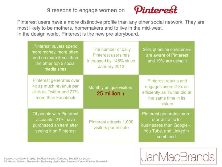 9 reasons to engage women on