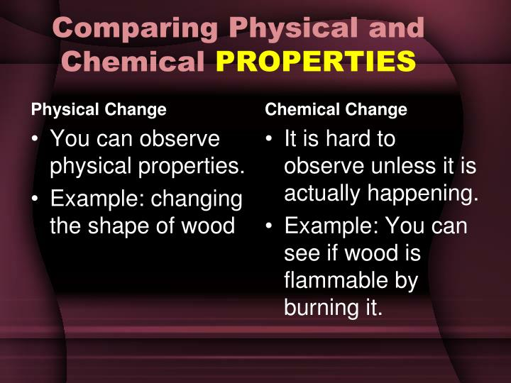 Comparing Physical and Chemical