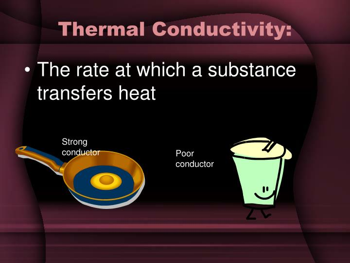 Thermal Conductivity:
