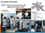 our main activities1