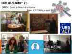 our main activities5
