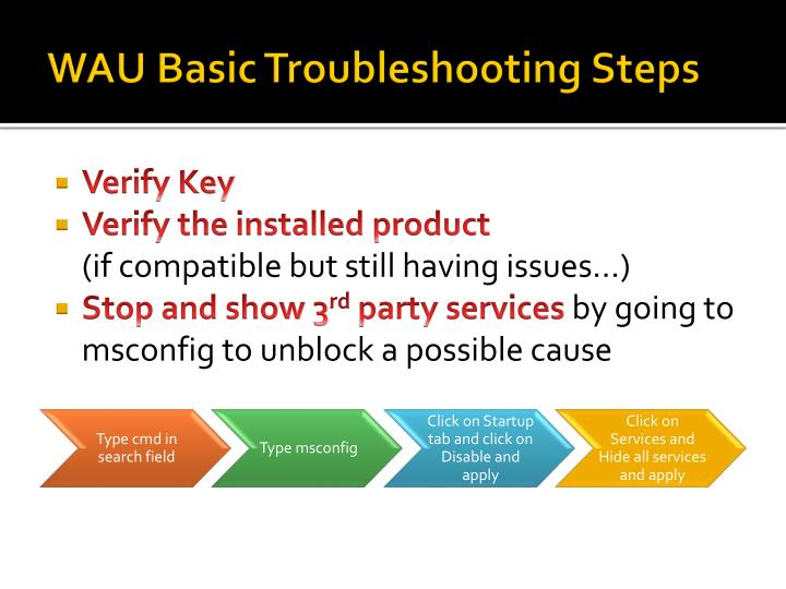 WAU Basic Troubleshooting Steps