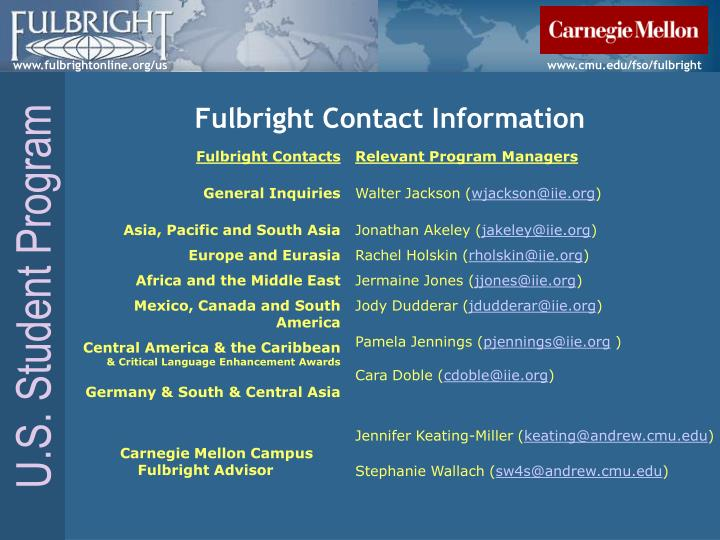 Fulbright Contact Information