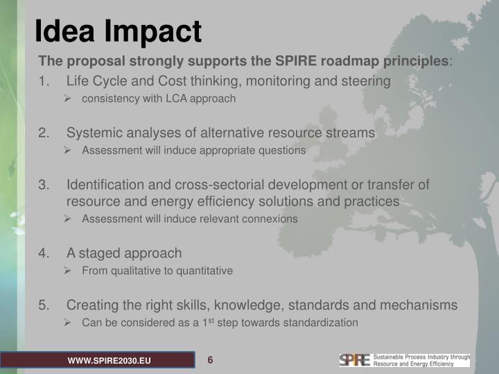 Idea Impact