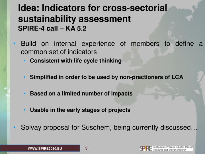 Idea indicators for cross sectorial sustainability assessment spire 4 call ka 5 2