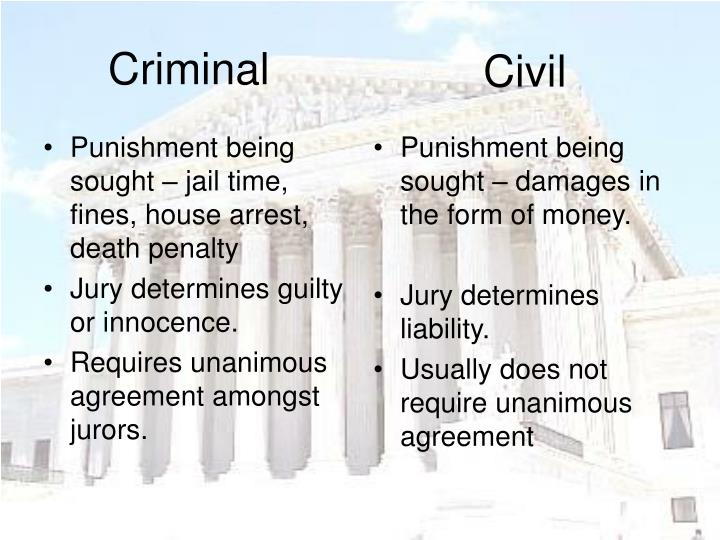 Punishment being sought – jail time, fines, house arrest, death penalty