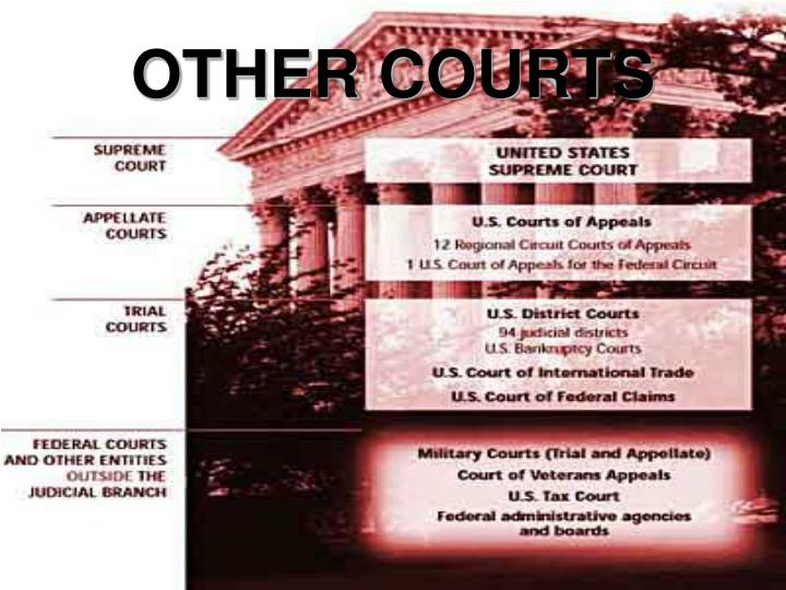 OTHER COURTS
