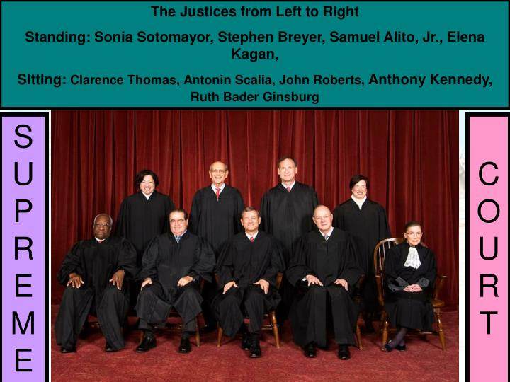 The Justices from Left to Right