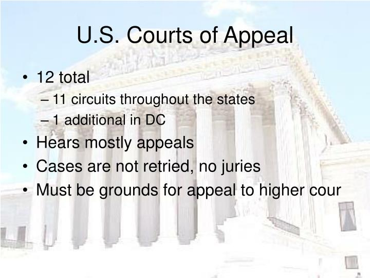 U.S. Courts of Appeal