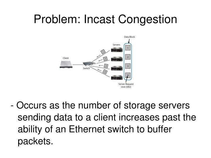 Problem: Incast Congestion