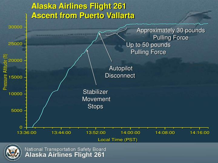 Alaska Airlines Flight 261 Ascent from Puerto Vallarta