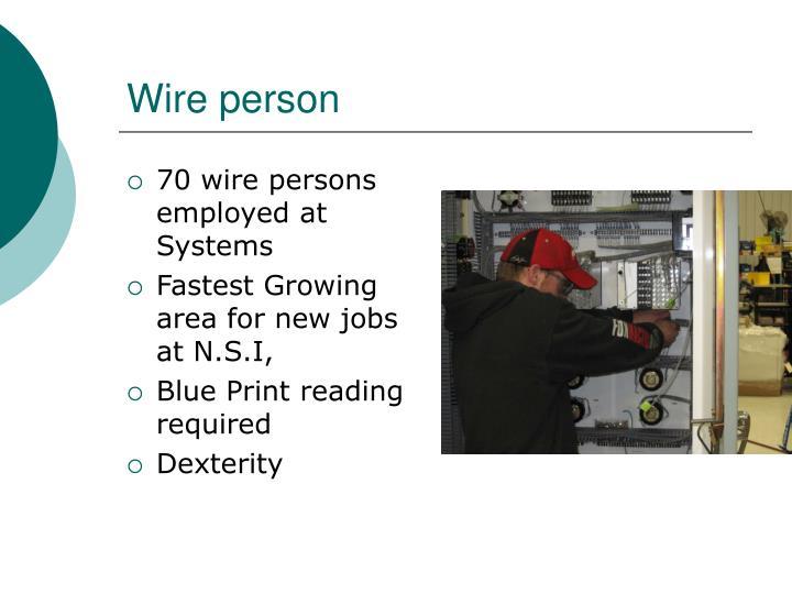 Wire person