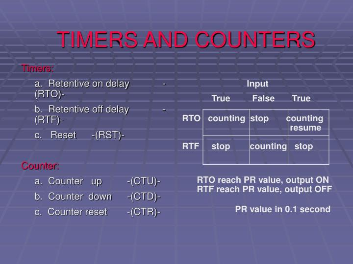 Timers: