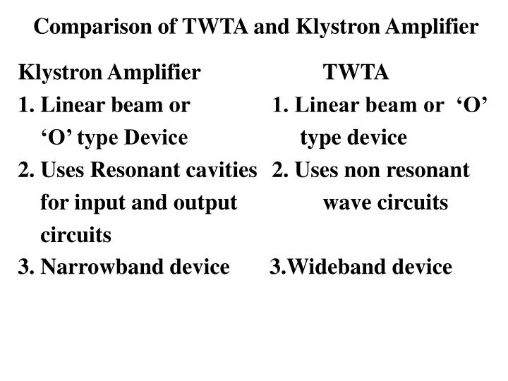 Comparison of TWTA and Klystron Amplifier